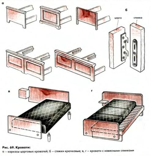 Как из двух кроватей сделать одну двуспальную