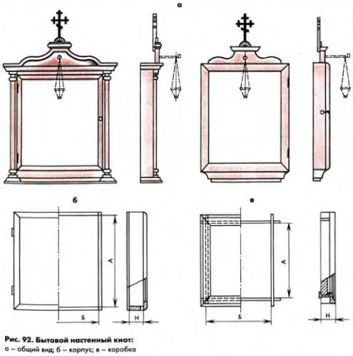 Домашний иконостас угловой чертежи